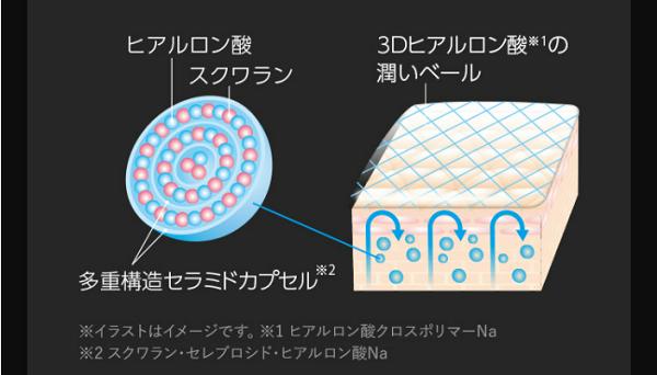 マキアレイベルプロテクトバリアリッチC保湿力